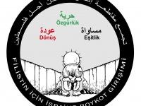 BDS Hareketi-Türkiye (Filistin İçin İsrail'e Boykot Girişimi)