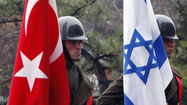 türkiye-israil